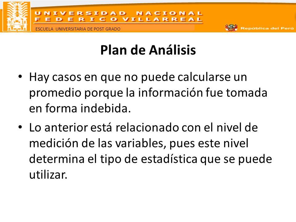 ESCUELA UNIVERSITARIA DE POST GRADO Plan de Análisis Estadísticas por nivel: – Nominal.