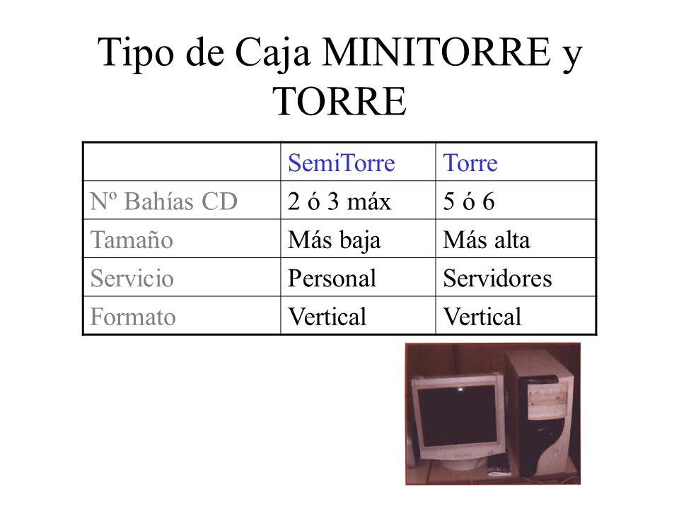 Diferencias formatos AT y ATX -2- Conectores del teclado soldados a la placa base: –AT: Sólo el conector del teclado –ATX: hay mas conectores de dispositivos externos y puertos de comunicación.