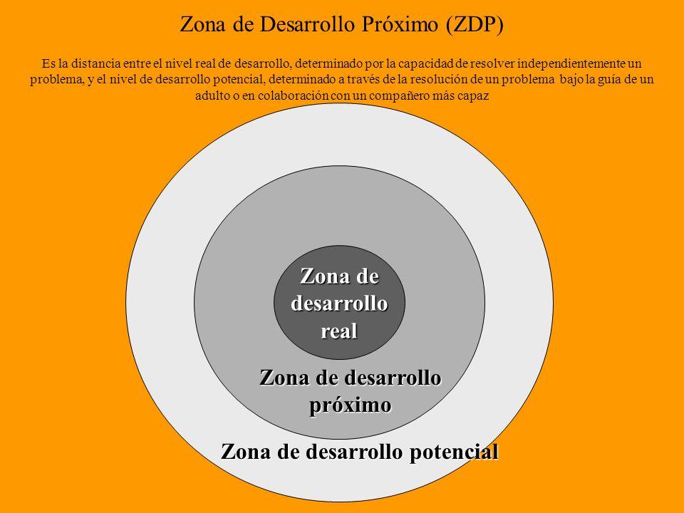 Zona de Desarrollo Próximo (ZDP) Es la distancia entre el nivel real de desarrollo, determinado por la capacidad de resolver independientemente un pro