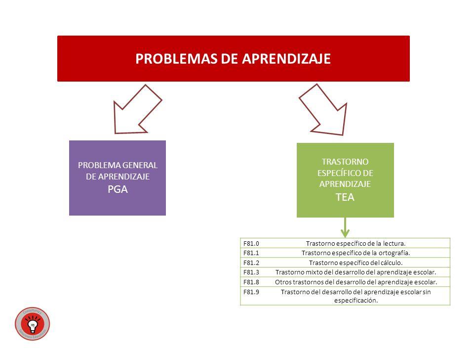 PROBLEMAS DE APRENDIZAJE PROBLEMA GENERAL DE APRENDIZAJE PGA TRASTORNO ESPECÍFICO DE APRENDIZAJE TEA F81.0Trastorno específico de la lectura.