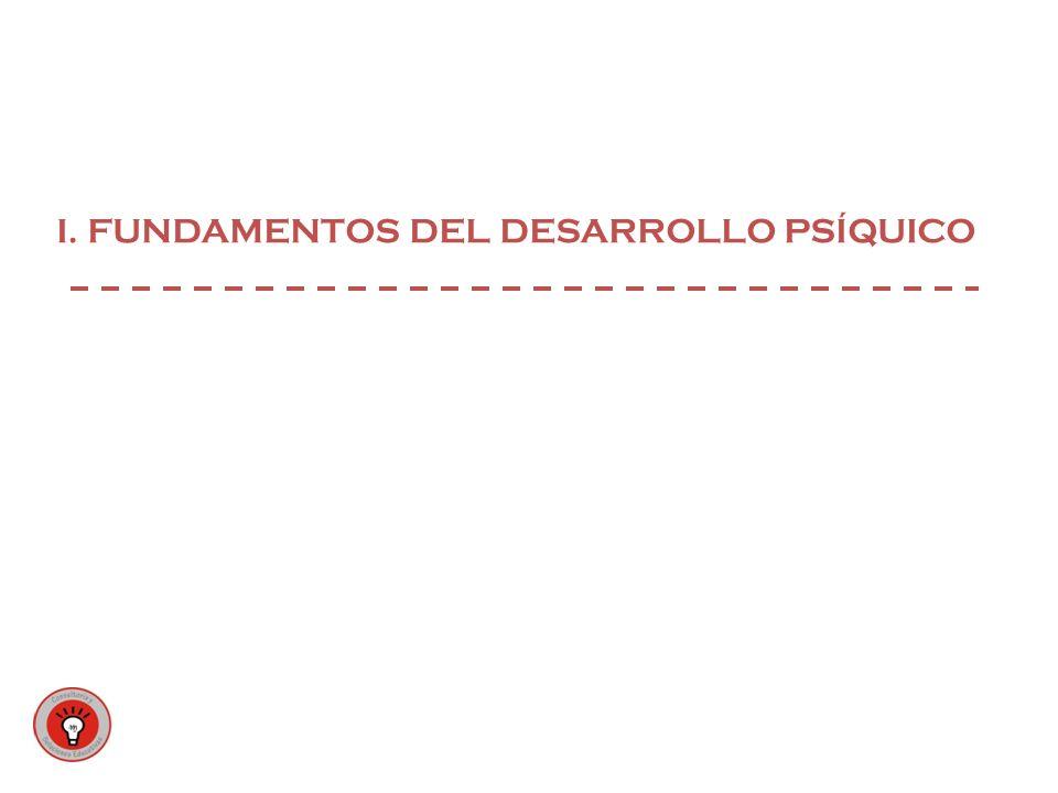 HABILIDADES PREVIAS DE LA LECTOESCRITURA HABILIDADES FONOLÓGICAS DISCRIMINACIÓN VISUAL MEMORIA VERBAL COMPARAR RECONOCER DENOMINAR HABLA CONCIENCIA DE LO HABLADO RECONOCIMIENTO DE ESTÍMULOS VERBALES