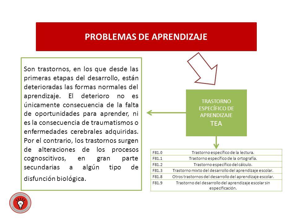 PROBLEMAS DE APRENDIZAJE TRASTORNO ESPECÍFICO DE APRENDIZAJE TEA F81.0Trastorno específico de la lectura.