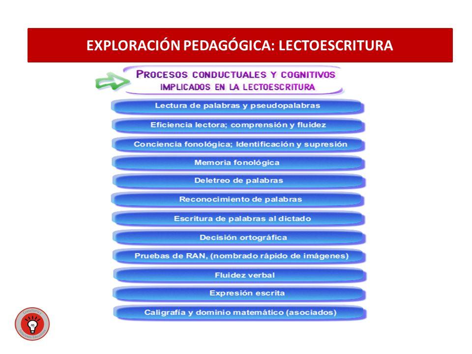 EXPLORACIÓN PEDAGÓGICA: LECTOESCRITURA
