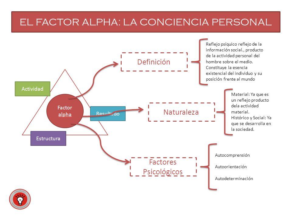 EL FACTOR ALPHA: LA CONCIENCIA PERSONAL Definición Factores Psicológicos Naturaleza Reflejo psíquico reflejo de la información social., producto de la actividad personal del hombre sobre el medio.