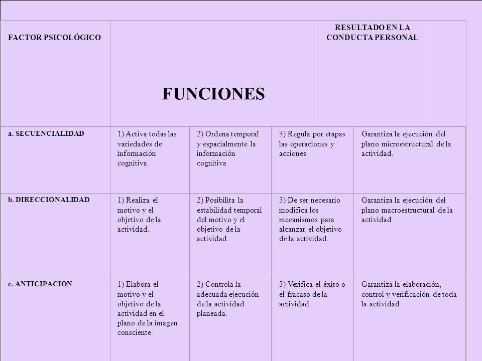 CONCIENCIA FONOLÓGICA: Capacidad para manipulas y/o reflexionar sobre los segmentos fonológicos del lenguaje oral.