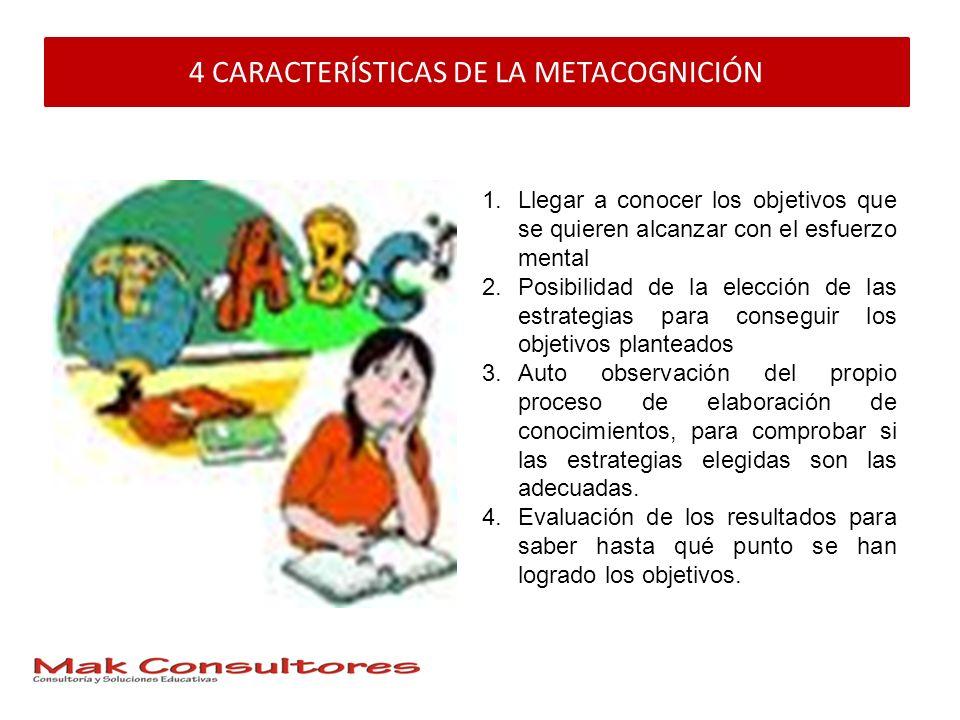 4 CARACTERÍSTICAS DE LA METACOGNICIÓN 1.Llegar a conocer los objetivos que se quieren alcanzar con el esfuerzo mental 2.Posibilidad de la elección de