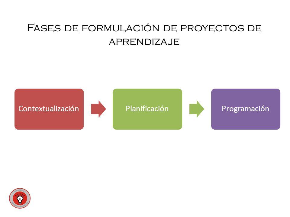 Fases de formulación de proyectos de aprendizaje ContextualizaciónPlanificaciónProgramación