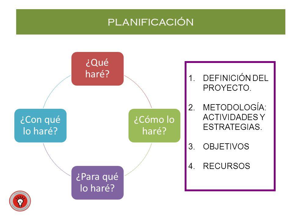 PLANIFICACIÓN ¿Qué haré? ¿Cómo lo haré? ¿Para qué lo haré? ¿Con qué lo haré? 1.DEFINICIÓN DEL PROYECTO. 2.METODOLOGÍA: ACTIVIDADES Y ESTRATEGIAS. 3.OB