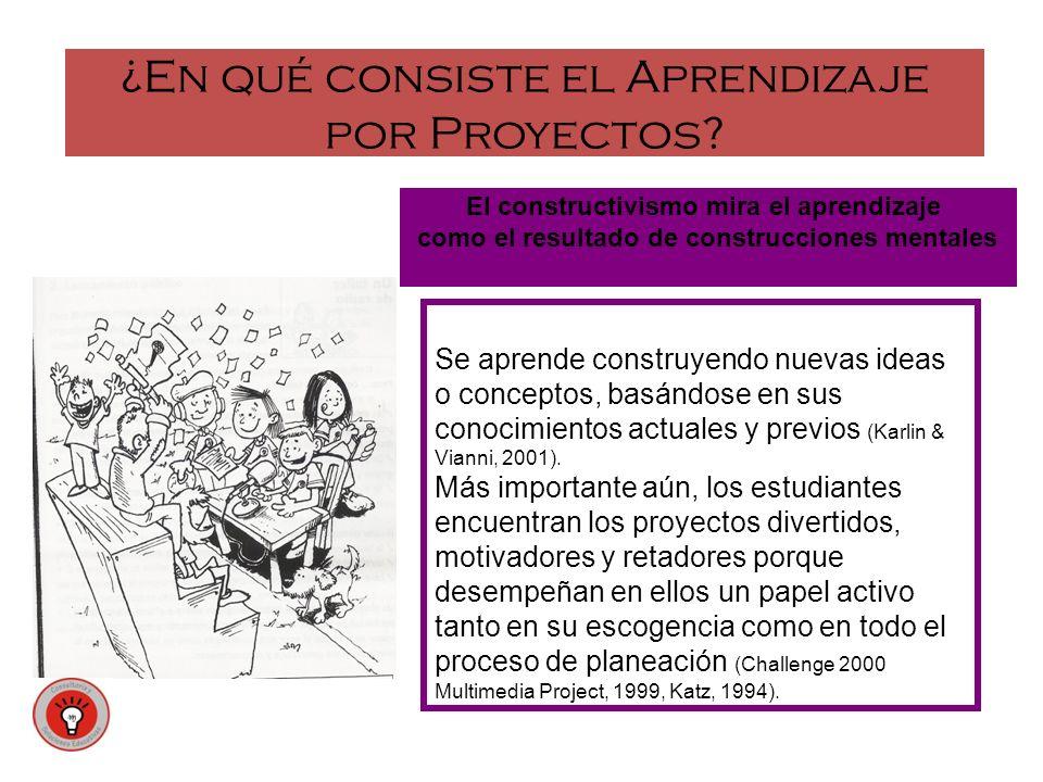 Se aprende construyendo nuevas ideas o conceptos, basándose en sus conocimientos actuales y previos (Karlin & Vianni, 2001). Más importante aún, los e
