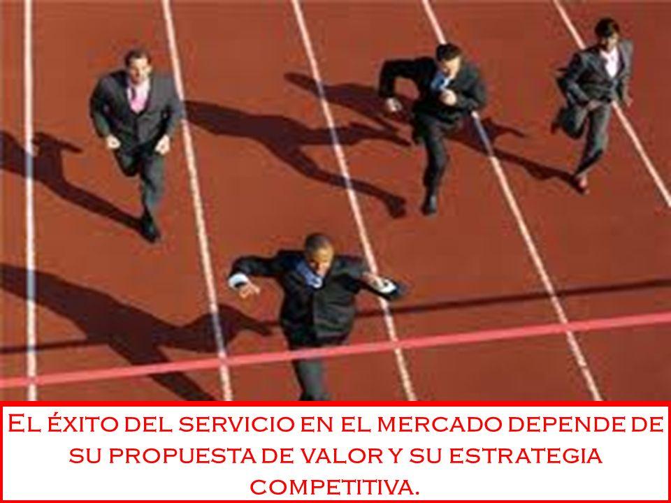 El éxito del servicio en el mercado depende de su propuesta de valor y su estrategia competitiva.