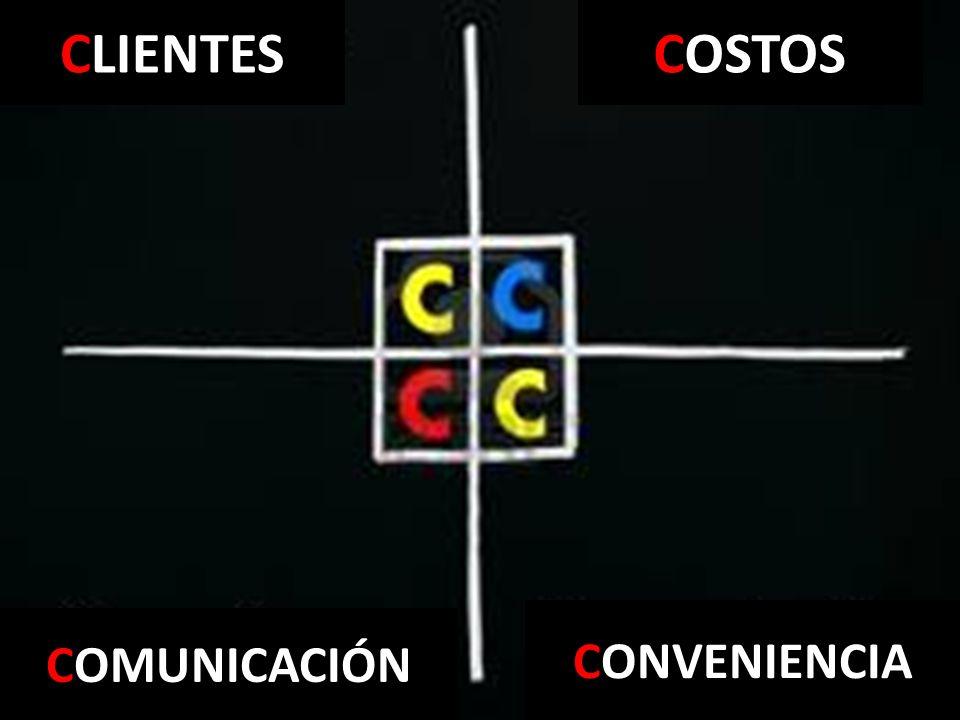 CLIENTES CONVENIENCIA COMUNICACIÓN COSTOS