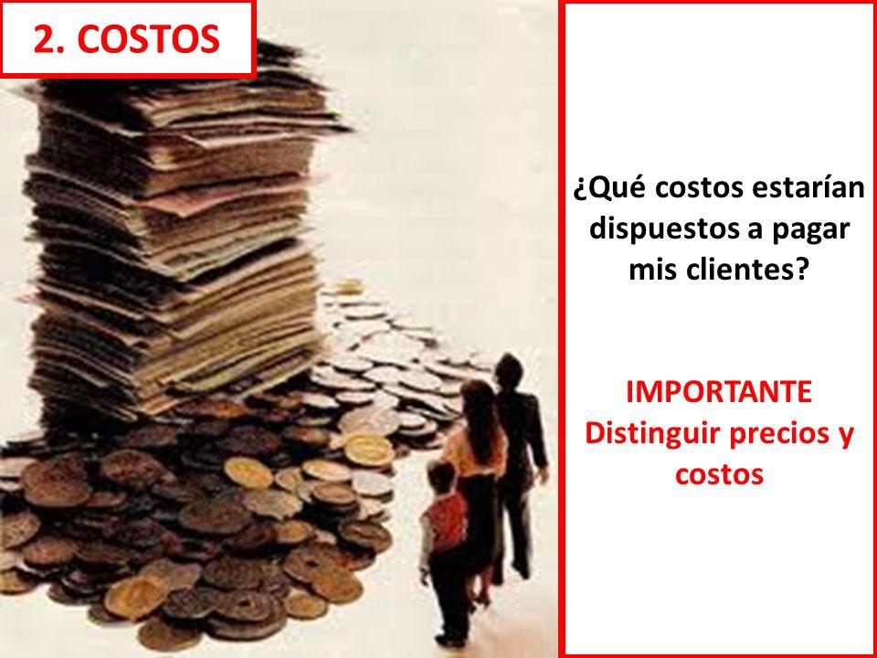 ¿Qué costos estarían dispuestos a pagar mis clientes? IMPORTANTE Distinguir precios y costos 2. COSTOS