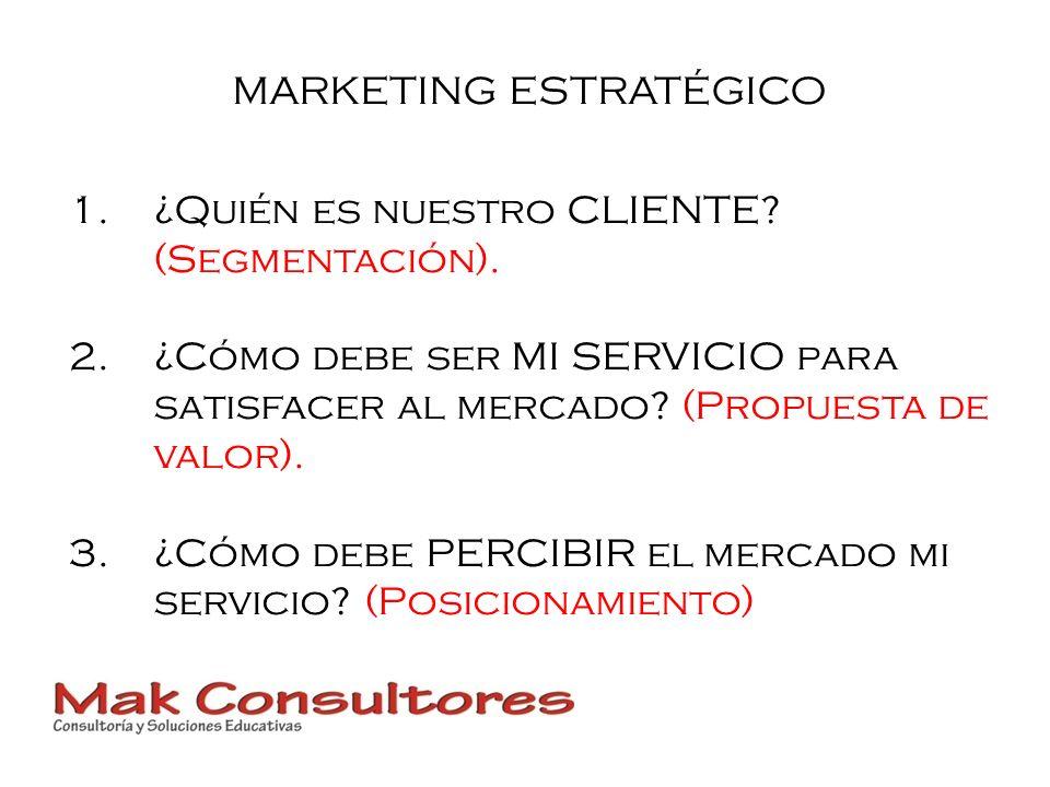 ¿Cómo comunico a mis clientes las ventajas de mi servicio? 4. COMUNICACIÓN