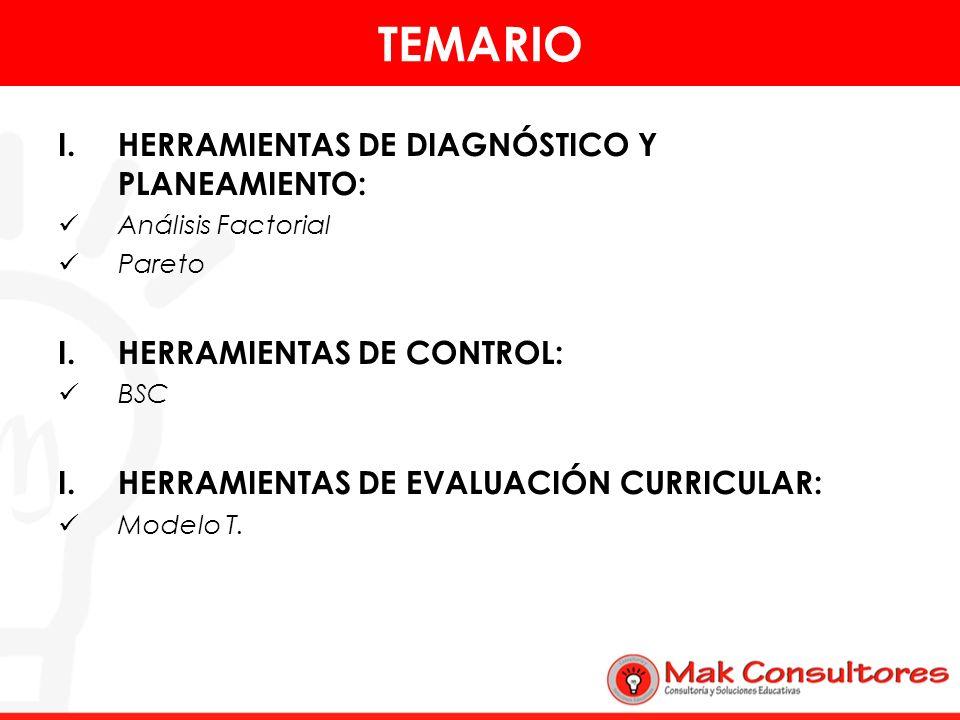 HERRAMIENTAS DE DIAGNÓSTICO Y PLANEAMIENTO
