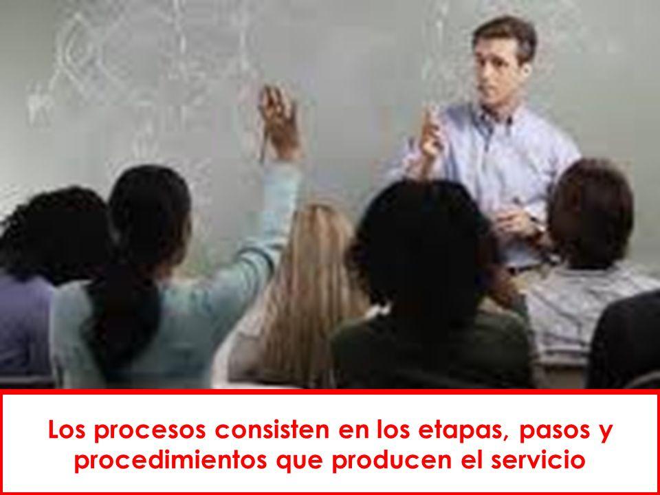 Los procesos consisten en los etapas, pasos y procedimientos que producen el servicio