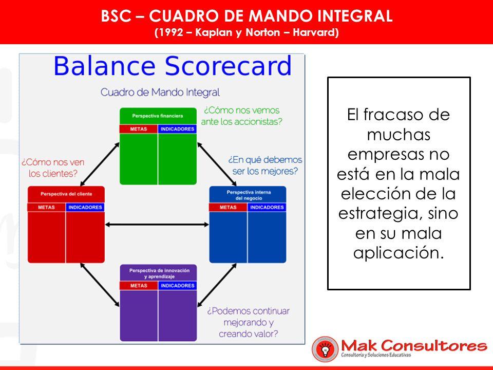 BSC – CUADRO DE MANDO INTEGRAL (1992 – Kaplan y Norton – Harvard) El fracaso de muchas empresas no está en la mala elección de la estrategia, sino en