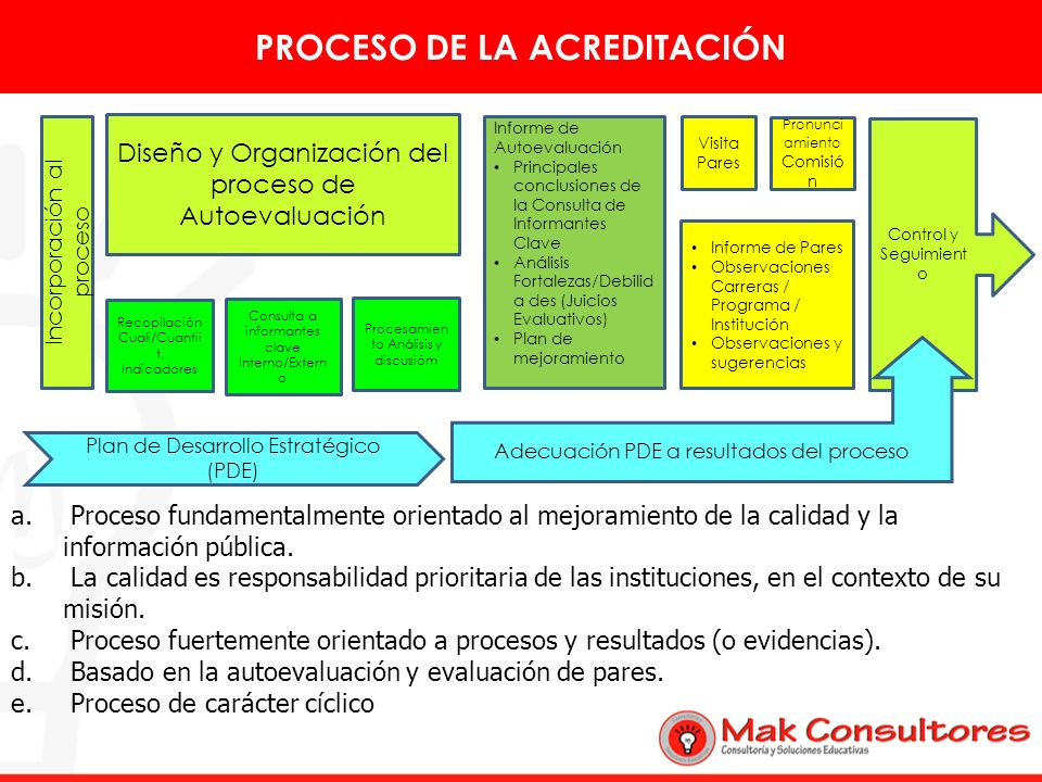 a. Proceso fundamentalmente orientado al mejoramiento de la calidad y la información pública. b. La calidad es responsabilidad prioritaria de las inst