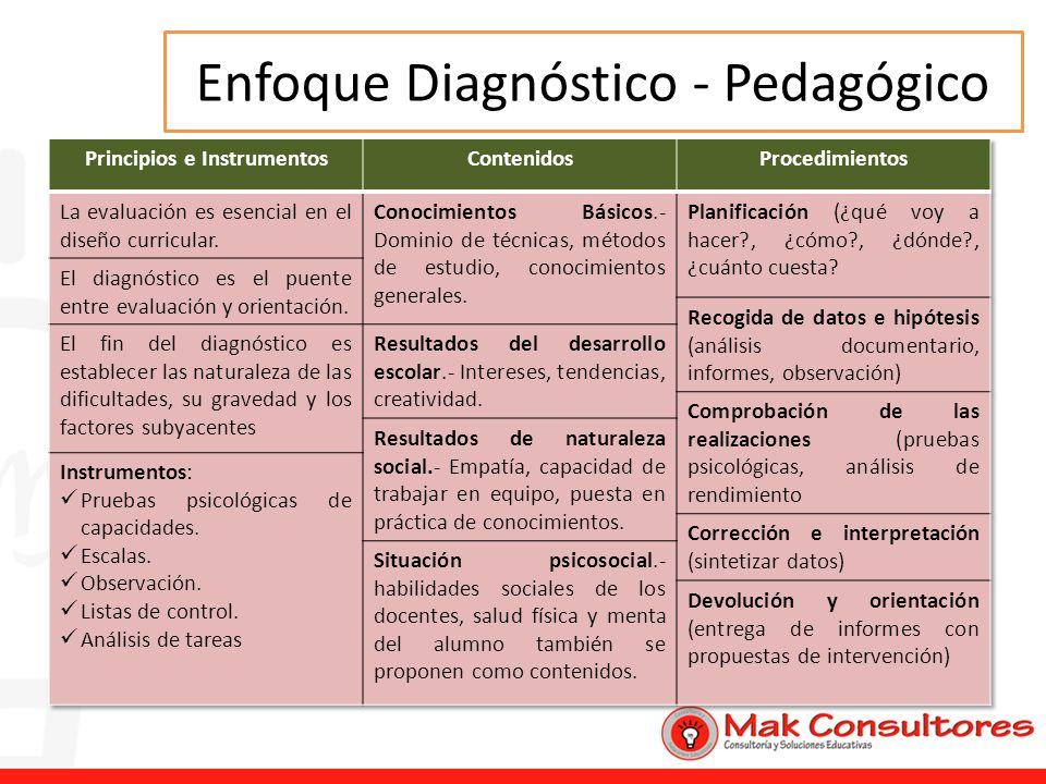 Enfoque Diagnóstico - Pedagógico