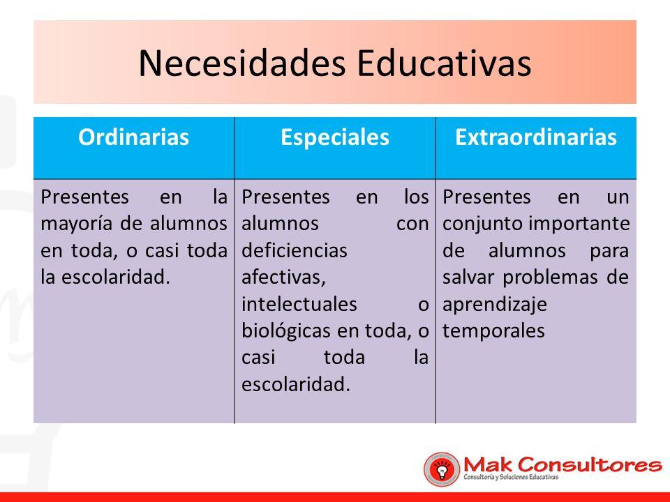 Necesidades Educativas OrdinariasEspecialesExtraordinarias Presentes en la mayoría de alumnos en toda, o casi toda la escolaridad. Presentes en los al