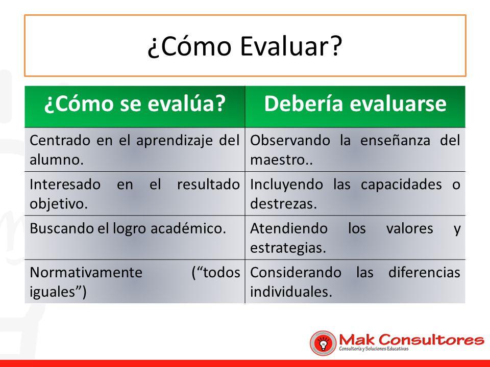 ¿Cómo Evaluar? ¿Cómo se evalúa?Debería evaluarse Centrado en el aprendizaje del alumno. Observando la enseñanza del maestro.. Interesado en el resulta