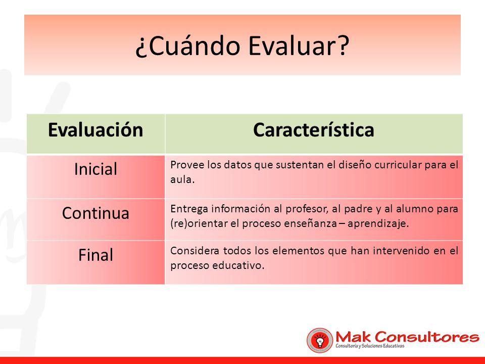 ¿Cuándo Evaluar? EvaluaciónCaracterística Inicial Provee los datos que sustentan el diseño curricular para el aula. Continua Entrega información al pr