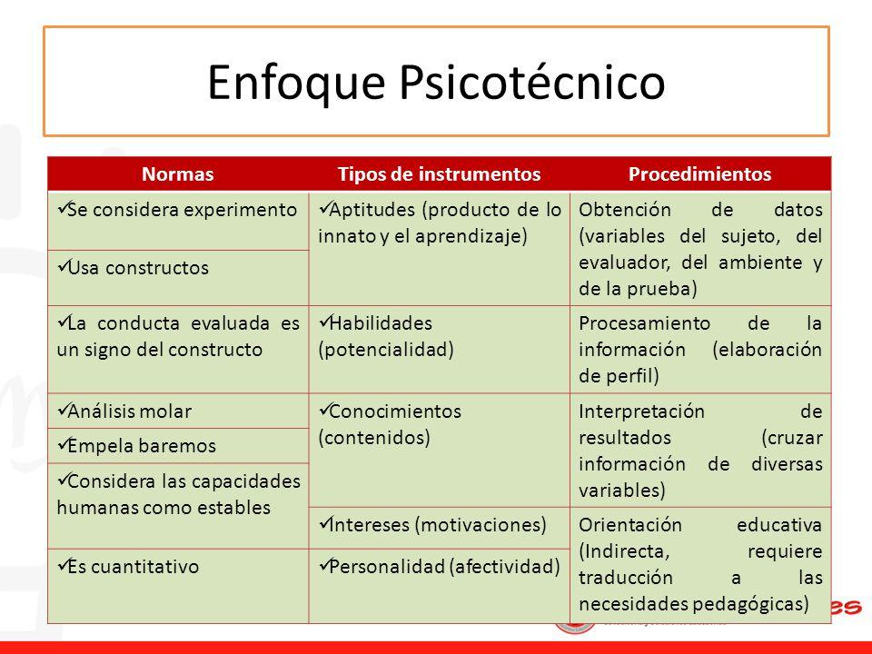 Enfoque Psicotécnico NormasTipos de instrumentosProcedimientos Se considera experimento Aptitudes (producto de lo innato y el aprendizaje) Obtención d