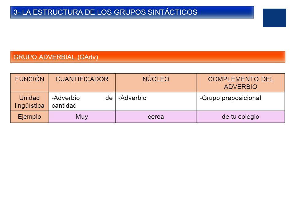 3- LA ESTRUCTURA DE LOS GRUPOS SINTÁCTICOS GRUPO ADVERBIAL (GAdv) FUNCIÓNCUANTIFICADORNÚCLEOCOMPLEMENTO DEL ADVERBIO Unidad lingüística -Adverbio de c