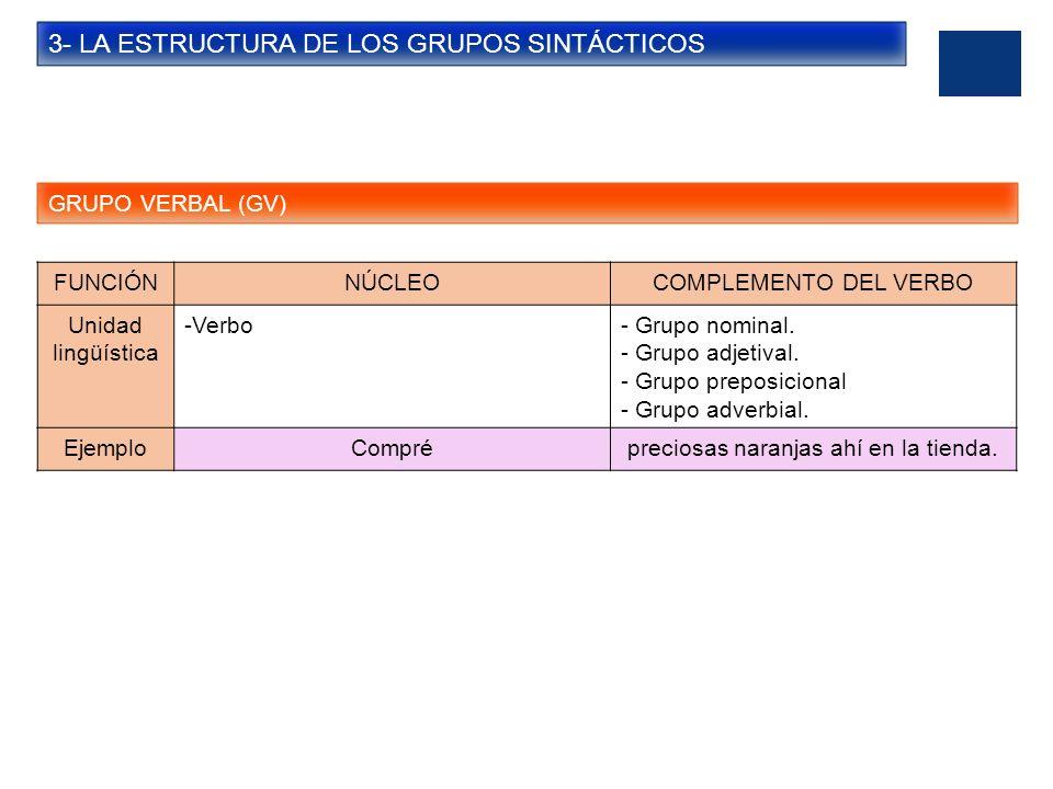 3- LA ESTRUCTURA DE LOS GRUPOS SINTÁCTICOS GRUPO VERBAL (GV) FUNCIÓNNÚCLEOCOMPLEMENTO DEL VERBO Unidad lingüística -Verbo- Grupo nominal. - Grupo adje