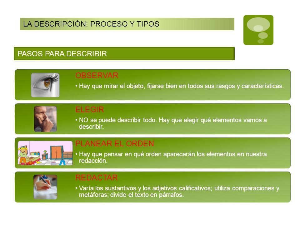 LA DESCRIPCIÓN: PROCESO Y TIPOS PASOS PARA DESCRIBIR