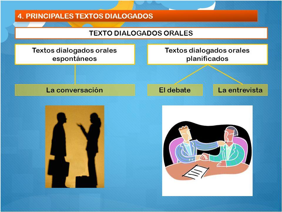 4. PRINCIPALES TEXTOS DIALOGADOS TEXTO DIALOGADOS ORALES Textos dialogados orales espontáneos Textos dialogados orales planificados La conversaciónLa