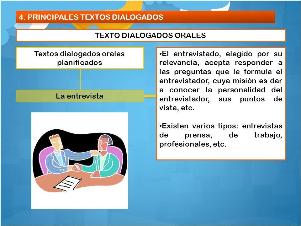 4. PRINCIPALES TEXTOS DIALOGADOS TEXTO DIALOGADOS ORALES Textos dialogados orales planificados La entrevista El entrevistado, elegido por su relevanci