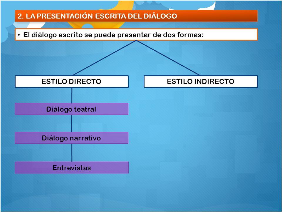 2. LA PRESENTACIÓN ESCRITA DEL DIÁLOGO El diálogo escrito se puede presentar de dos formas: ESTILO DIRECTOESTILO INDIRECTO Diálogo teatral Diálogo nar