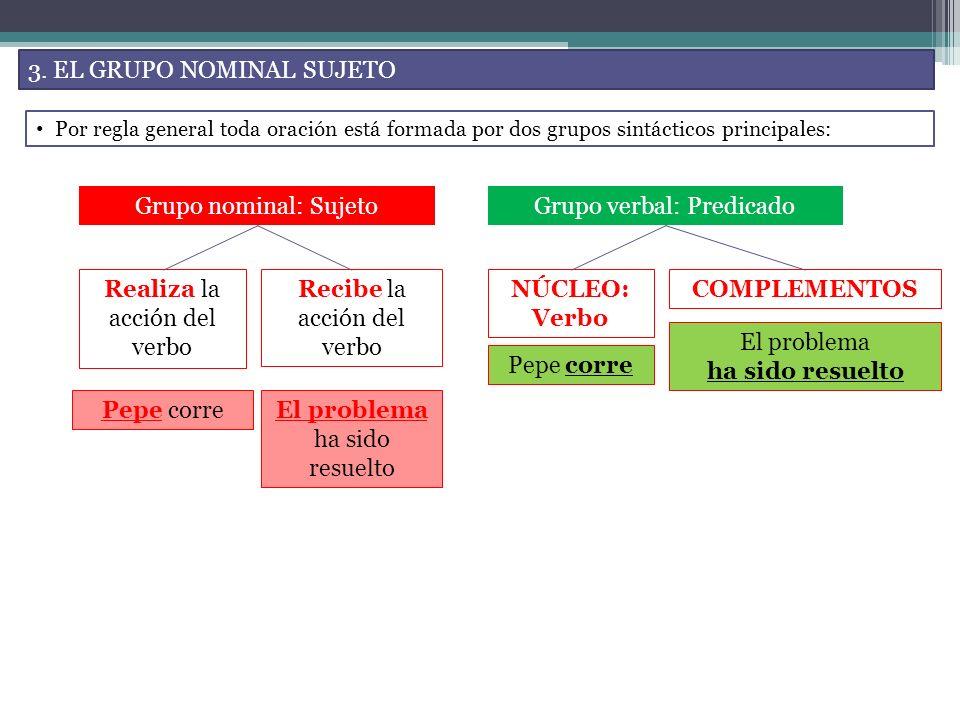 3. EL GRUPO NOMINAL SUJETO Por regla general toda oración está formada por dos grupos sintácticos principales: Grupo nominal: SujetoGrupo verbal: Pred