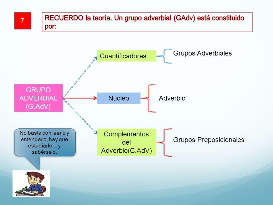 7 GRUPO ADVERBIAL (G.AdV) Núcleo Adverbio Cuantificadores Complementos del Adverbio(C.AdV) Grupos Preposicionales No basta con leerlo y entenderlo, ha