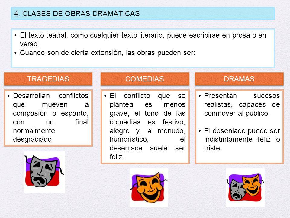 4. CLASES DE OBRAS DRAMÁTICAS El texto teatral, como cualquier texto literario, puede escribirse en prosa o en verso. Cuando son de cierta extensión,