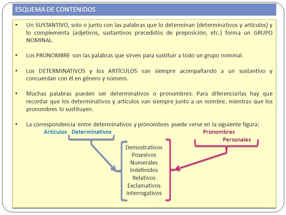 ESQUEMA DE CONTENIDOS Un SUSTANTIVO, solo o junto con las palabras que lo determinan (determinativos y artículos) y lo complementa (adjetivos, sustant