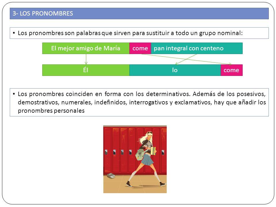 3- LOS PRONOMBRES Los pronombres son palabras que sirven para sustituir a todo un grupo nominal: El mejor amigo de Maríacomepan integral con centeno É