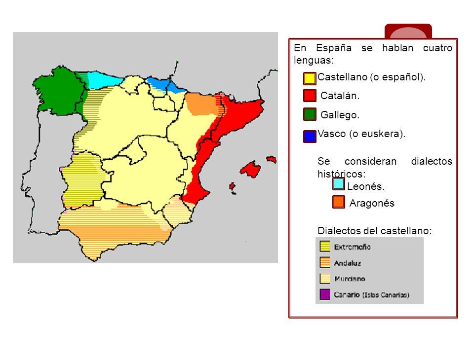 En España se hablan cuatro lenguas: Castellano (o español). Catalán. Gallego. Vasco (o euskera). Se consideran dialectos históricos: Leonés. Aragonés