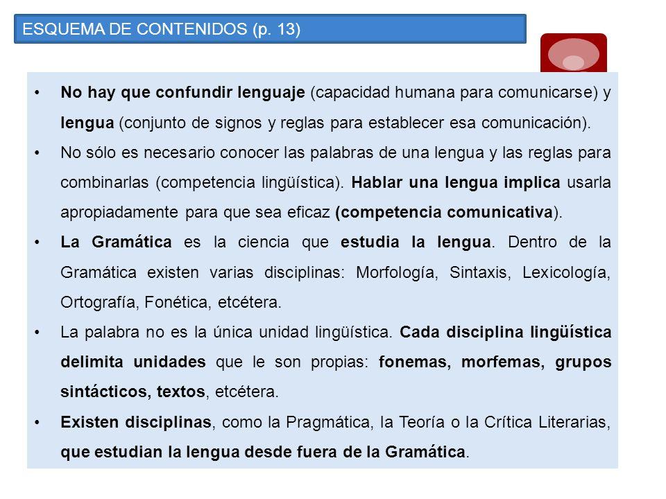 ESQUEMA DE CONTENIDOS (p. 13) No hay que confundir lenguaje (capacidad humana para comunicarse) y lengua (conjunto de signos y reglas para establecer