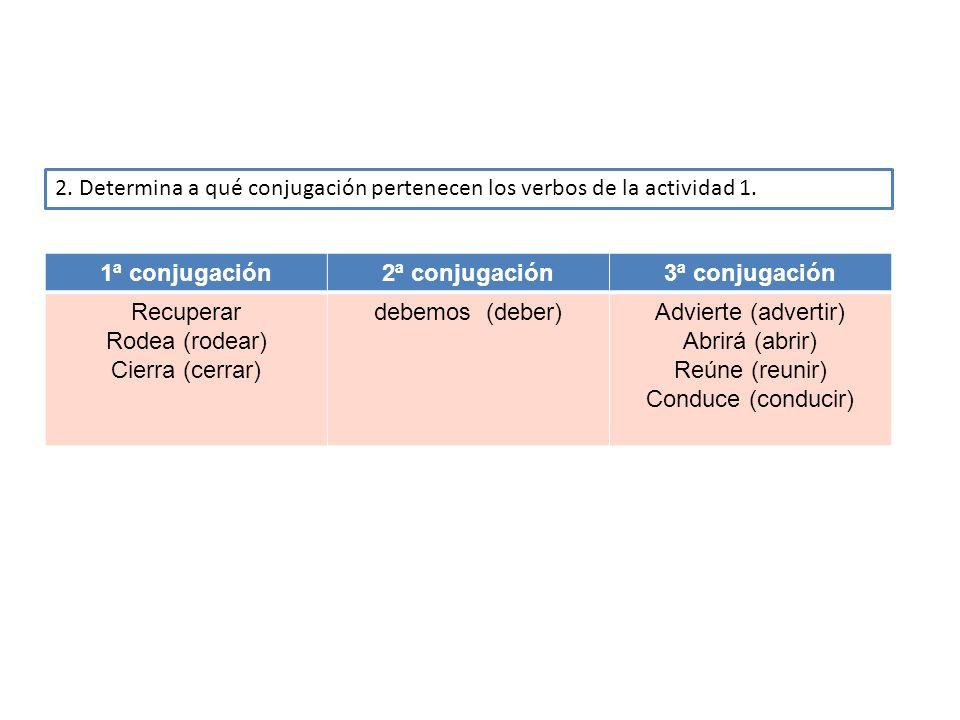 2. Determina a qué conjugación pertenecen los verbos de la actividad 1. 1ª conjugación2ª conjugación3ª conjugación Recuperar Rodea (rodear) Cierra (ce