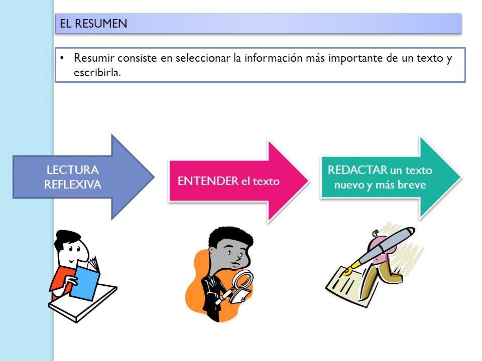 EL RESUMEN Resumir consiste en seleccionar la información más importante de un texto y escribirla. LECTURA REFLEXIVA ENTENDER el texto REDACTAR un tex