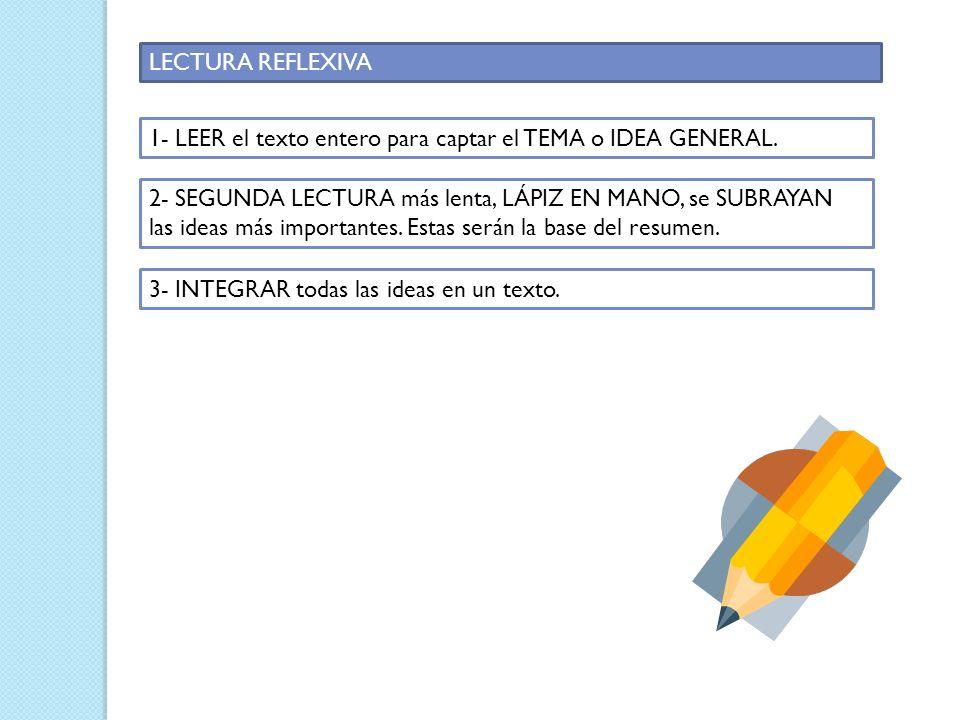 LECTURA REFLEXIVA 1- LEER el texto entero para captar el TEMA o IDEA GENERAL. 2- SEGUNDA LECTURA más lenta, LÁPIZ EN MANO, se SUBRAYAN las ideas más i