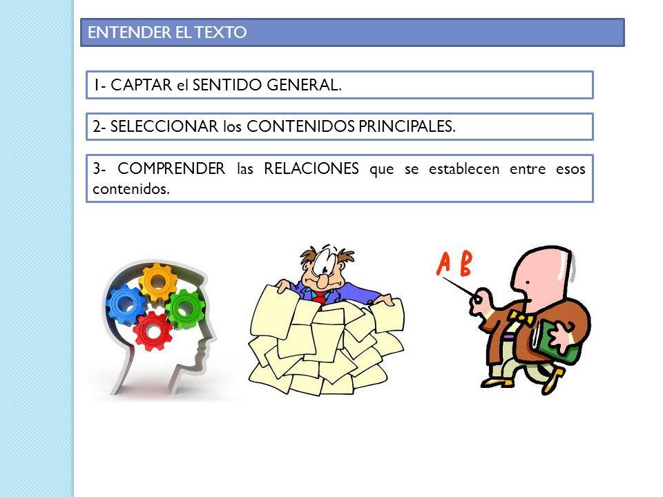 ENTENDER EL TEXTO 1- CAPTAR el SENTIDO GENERAL. 2- SELECCIONAR los CONTENIDOS PRINCIPALES. 3- COMPRENDER las RELACIONES que se establecen entre esos c