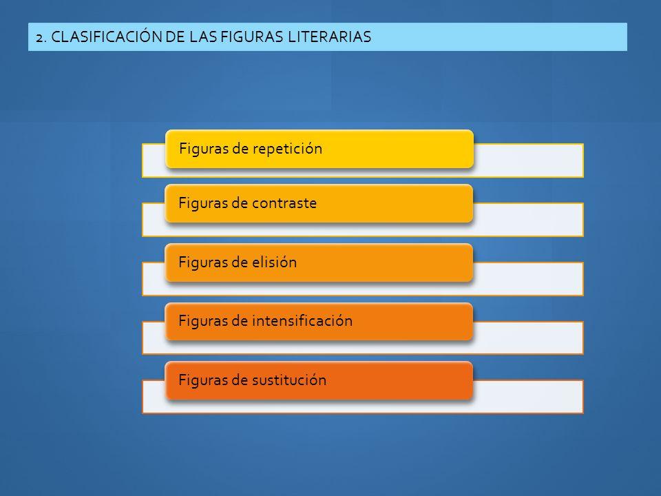 2. CLASIFICACIÓN DE LAS FIGURAS LITERARIAS Figuras de repeticiónFiguras de contrasteFiguras de elisiónFiguras de intensificaciónFiguras de sustitución