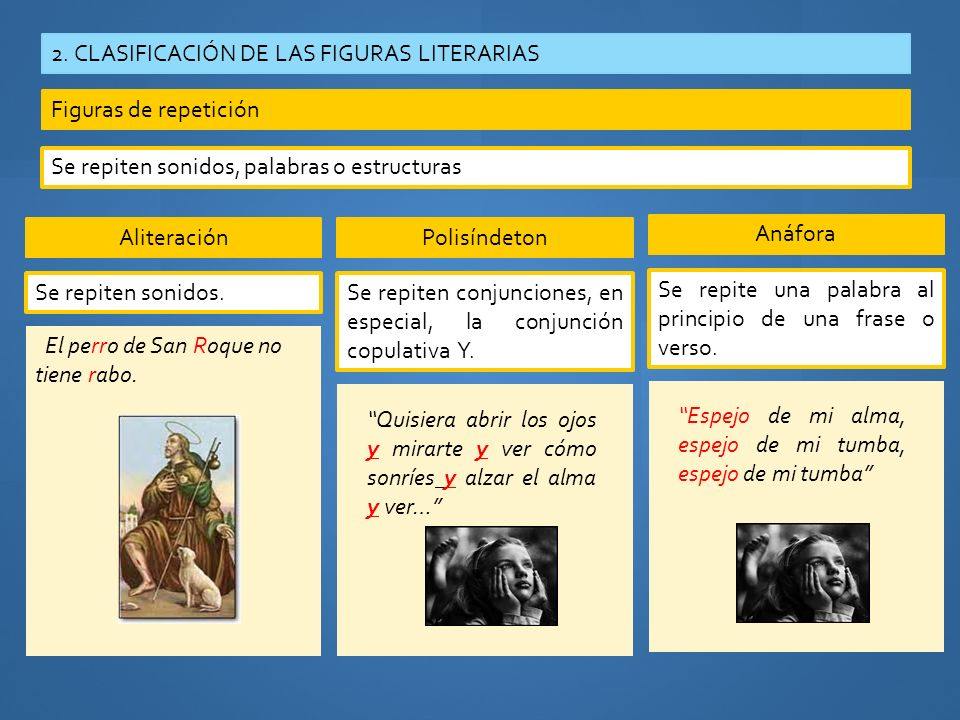 2. CLASIFICACIÓN DE LAS FIGURAS LITERARIAS Figuras de repetición Se repiten sonidos, palabras o estructuras Aliteración Se repiten sonidos. El perro d