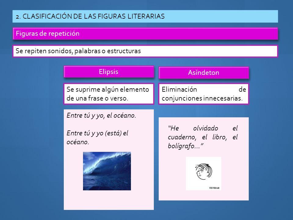 2. CLASIFICACIÓN DE LAS FIGURAS LITERARIAS Figuras de repetición Se repiten sonidos, palabras o estructuras Elipsis Se suprime algún elemento de una f
