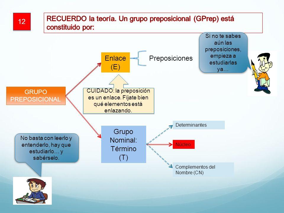12 GRUPO PREPOSICIONAL Grupo Nominal: Término (T) Enlace (E) No basta con leerlo y entenderlo, hay que estudiarlo… y sabérselo. Preposiciones Si no te