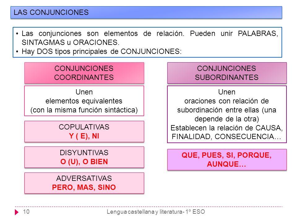 Lengua castellana y literatura- 1º ESO10 LAS CONJUNCIONES Las conjunciones son elementos de relación. Pueden unir PALABRAS, SINTAGMAS u ORACIONES. Hay