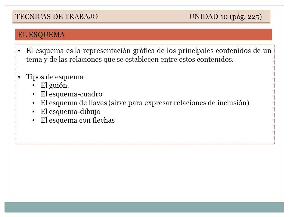 TÉCNICAS DE TRABAJO UNIDAD 10 (pág. 225) EL ESQUEMA El esquema es la representación gráfica de los principales contenidos de un tema y de las relacion