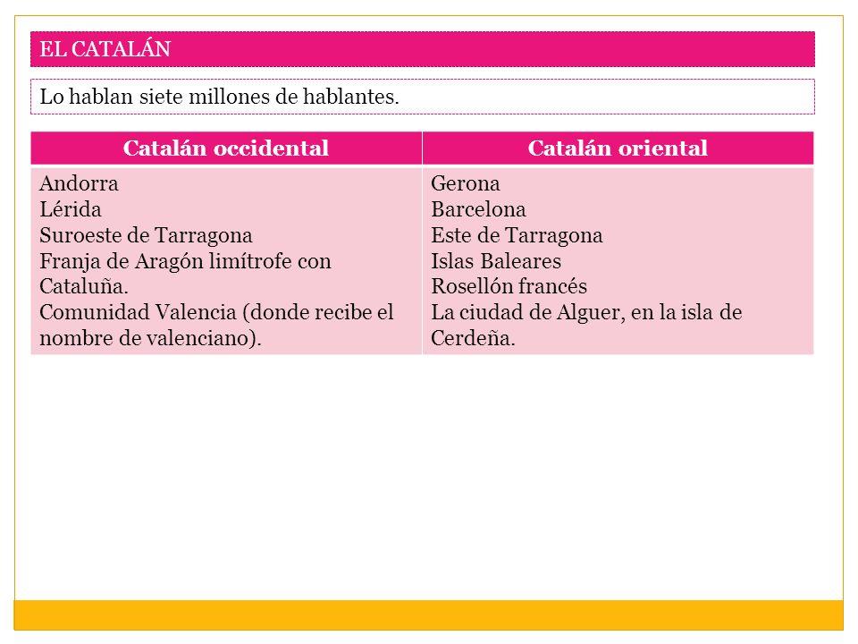 EL CATALÁN Lo hablan siete millones de hablantes. Catalán occidentalCatalán oriental Andorra Lérida Suroeste de Tarragona Franja de Aragón limítrofe c